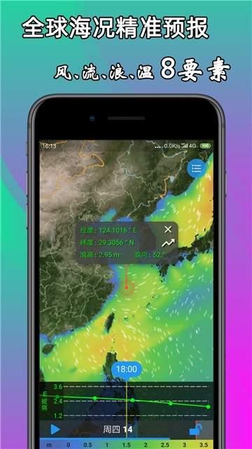 海洋预报软件