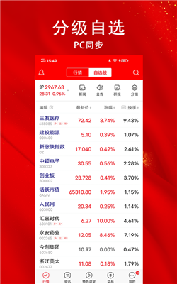 指南针股票官网版图1