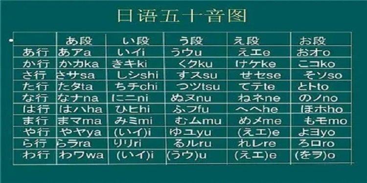 學日語app推薦